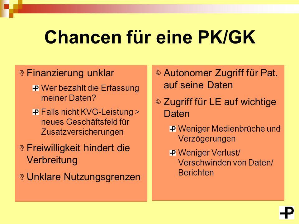 Chancen für eine PK/GK Finanzierung unklar Wer bezahlt die Erfassung meiner Daten.