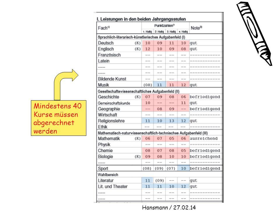 Mindestens 40 Kurse müssen abgerechnet werden Hansmann / 27.02.14