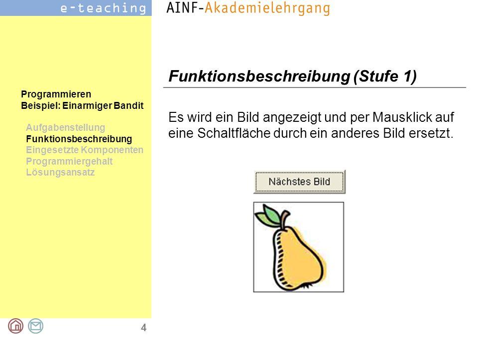 4 Programmieren Beispiel: Einarmiger Bandit Aufgabenstellung Funktionsbeschreibung Eingesetzte Komponenten Programmiergehalt Lösungsansatz Funktionsbe