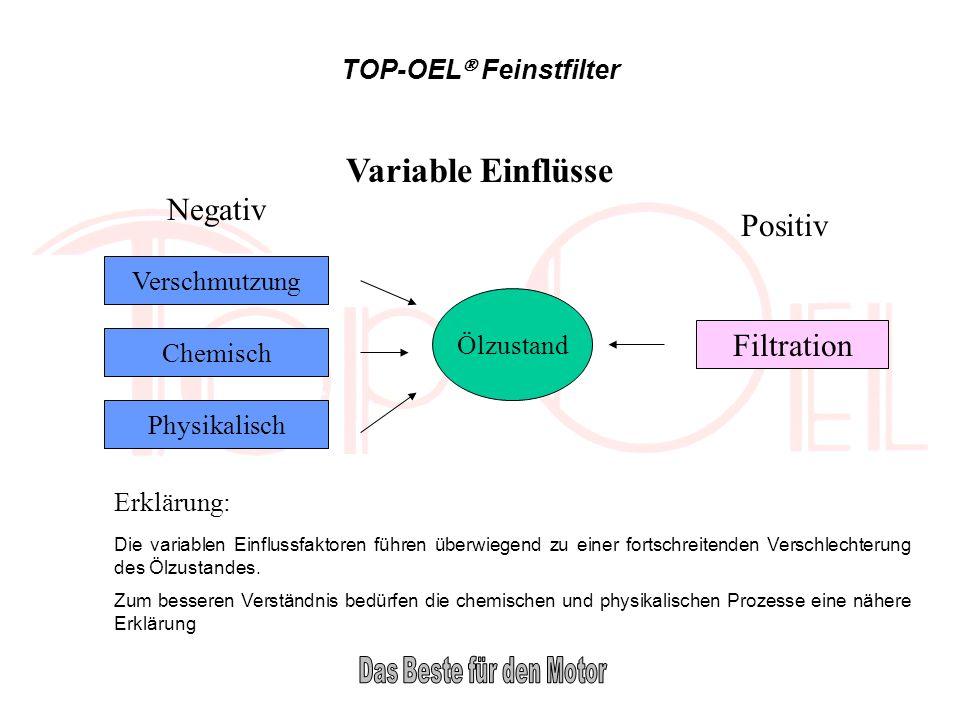TOP-OEL Feinstfilter Variable Einflüsse Verschmutzung Chemisch Physikalisch Ölzustand Filtration Negativ Positiv Erklärung: Die variablen Einflussfakt