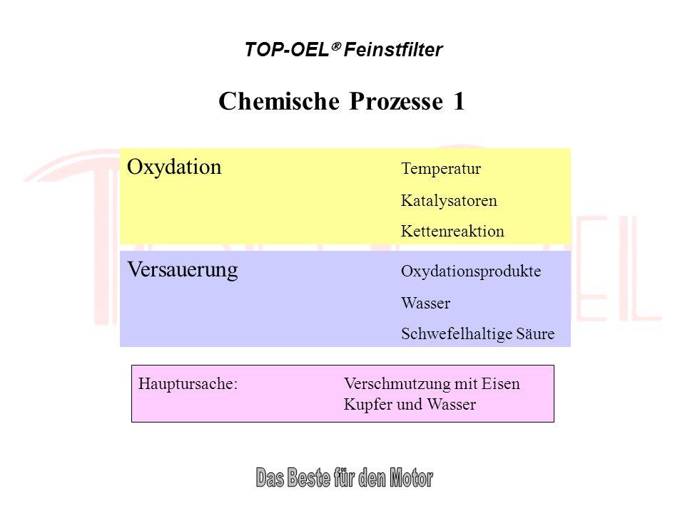 TOP-OEL Feinstfilter Oxydation Temperatur Katalysatoren Kettenreaktion Versauerung Oxydationsprodukte Wasser Schwefelhaltige Säure Hauptursache:Versch