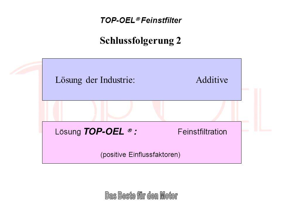 TOP-OEL Feinstfilter Schlussfolgerung 2 Lösung der Industrie:Additive Lösung TOP-OEL : Feinstfiltration (positive Einflussfaktoren)
