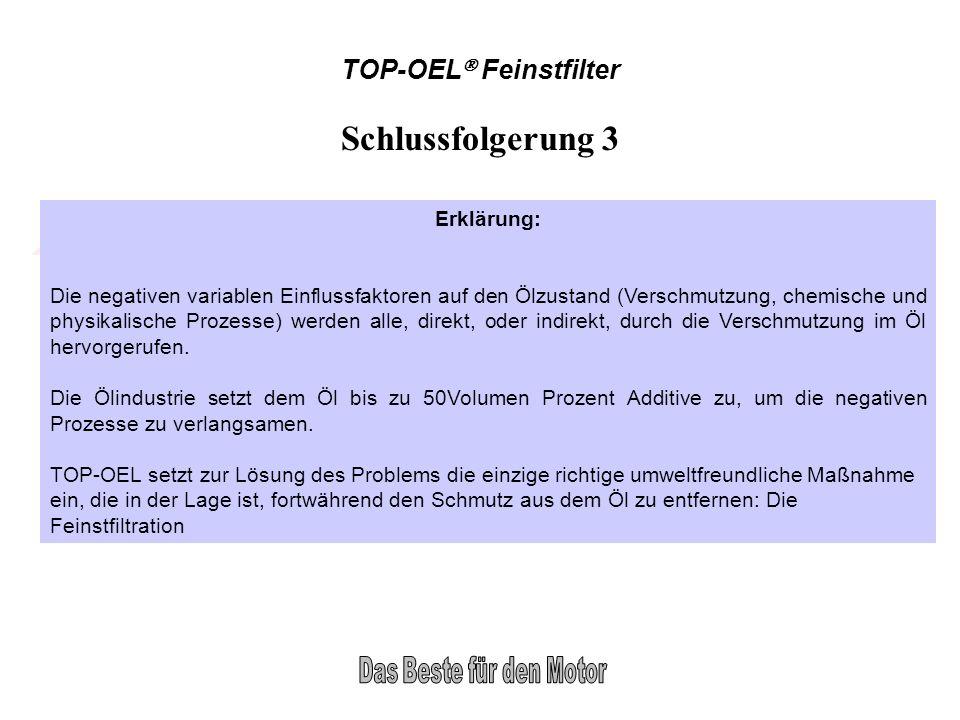 TOP-OEL Feinstfilter Schlussfolgerung 3 Erklärung: Die negativen variablen Einflussfaktoren auf den Ölzustand (Verschmutzung, chemische und physikalis