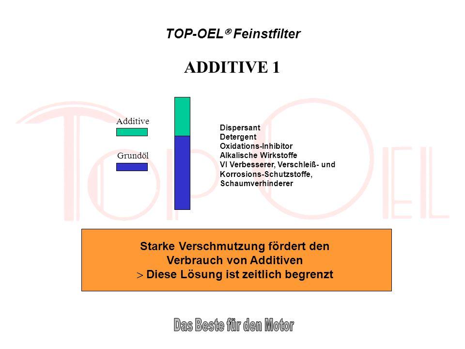 TOP-OEL Feinstfilter ADDITIVE 1 Additive Grundöl Dispersant Detergent Oxidations-Inhibitor Alkalische Wirkstoffe VI Verbesserer, Verschleiß- und Korro