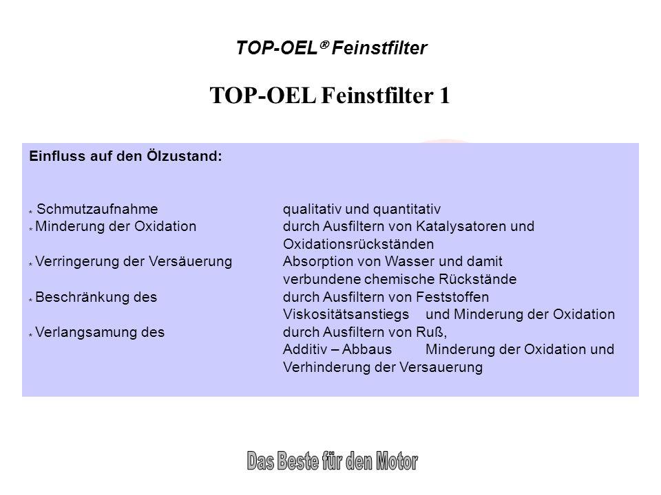 TOP-OEL Feinstfilter TOP-OEL Feinstfilter 1 Einfluss auf den Ölzustand: * Schmutzaufnahmequalitativ und quantitativ * Minderung der Oxidationdurch Aus
