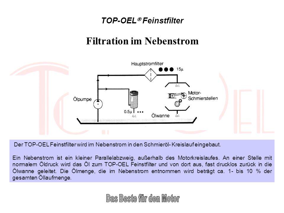 TOP-OEL Feinstfilter Filtration im Nebenstrom Der TOP-OEL Feinstfilter wird im Nebenstrom in den Schmieröl- Kreislauf eingebaut. Ein Nebenstrom ist ei