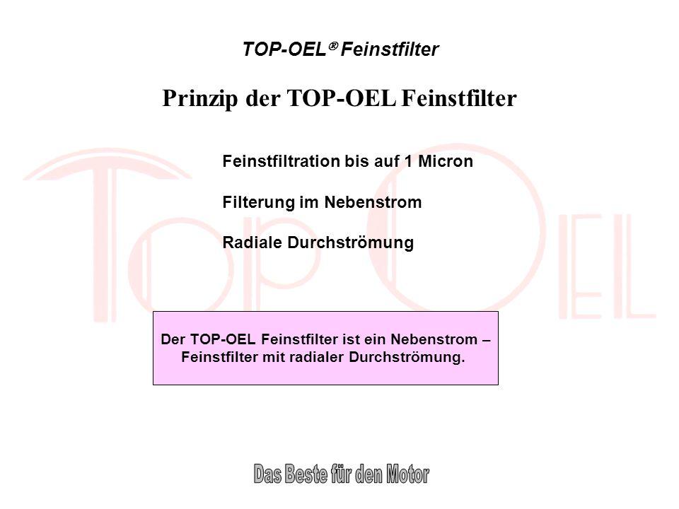 TOP-OEL Feinstfilter Prinzip der TOP-OEL Feinstfilter Feinstfiltration bis auf 1 Micron Filterung im Nebenstrom Radiale Durchströmung Der TOP-OEL Fein
