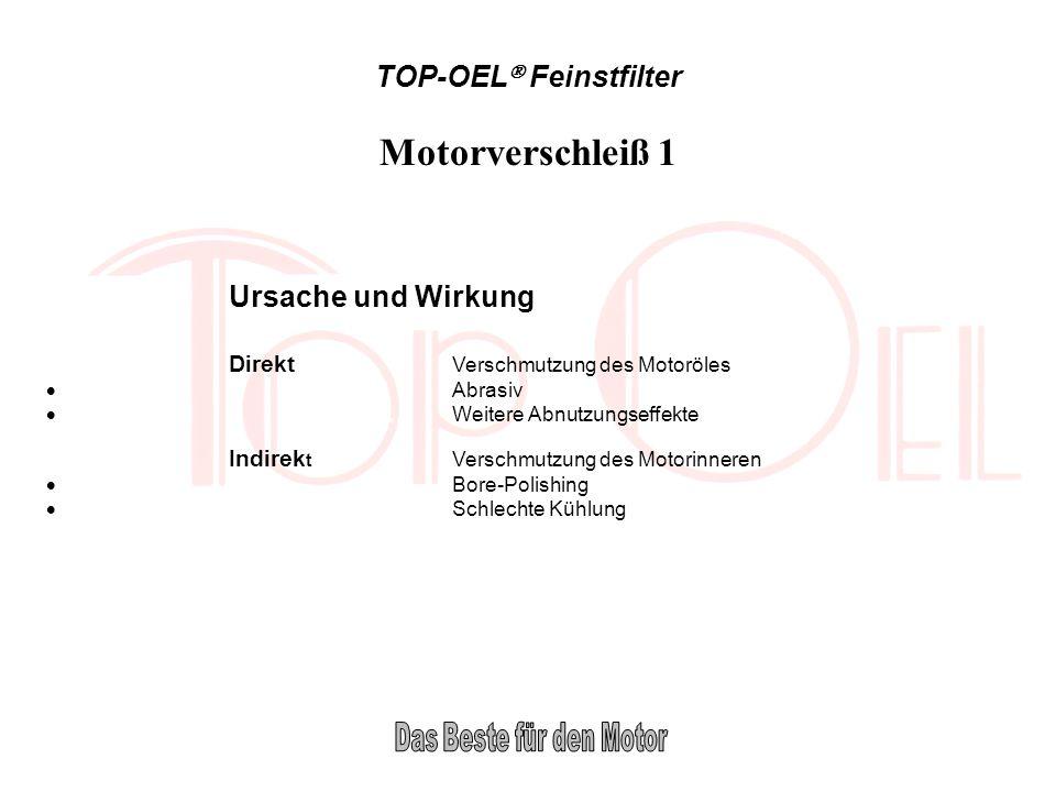 TOP-OEL Feinstfilter Motorverschleiß 1 Ursache und Wirkung Direkt Verschmutzung des Motoröles Abrasiv Weitere Abnutzungseffekte Indirek t Verschmutzun