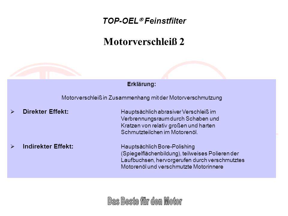 TOP-OEL Feinstfilter Motorverschleiß 2 Erklärung: Motorverschleiß in Zusammenhang mit der Motorverschmutzung Direkter Effekt: Hauptsächlich abrasiver