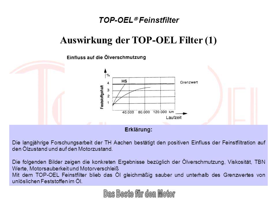 TOP-OEL Feinstfilter Erklärung: Die langjährige Forschungsarbeit der TH Aachen bestätigt den positiven Einfluss der Feinstfiltration auf den Ölzustand