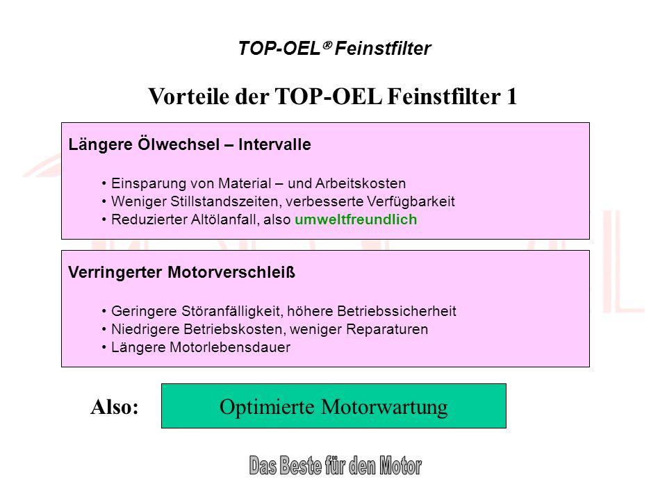 TOP-OEL Feinstfilter Vorteile der TOP-OEL Feinstfilter 1 Längere Ölwechsel – Intervalle Einsparung von Material – und Arbeitskosten Weniger Stillstand