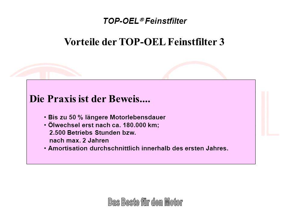 TOP-OEL Feinstfilter Vorteile der TOP-OEL Feinstfilter 3 Die Praxis ist der Beweis.... Bis zu 50 % längere Motorlebensdauer Ölwechsel erst nach ca. 18