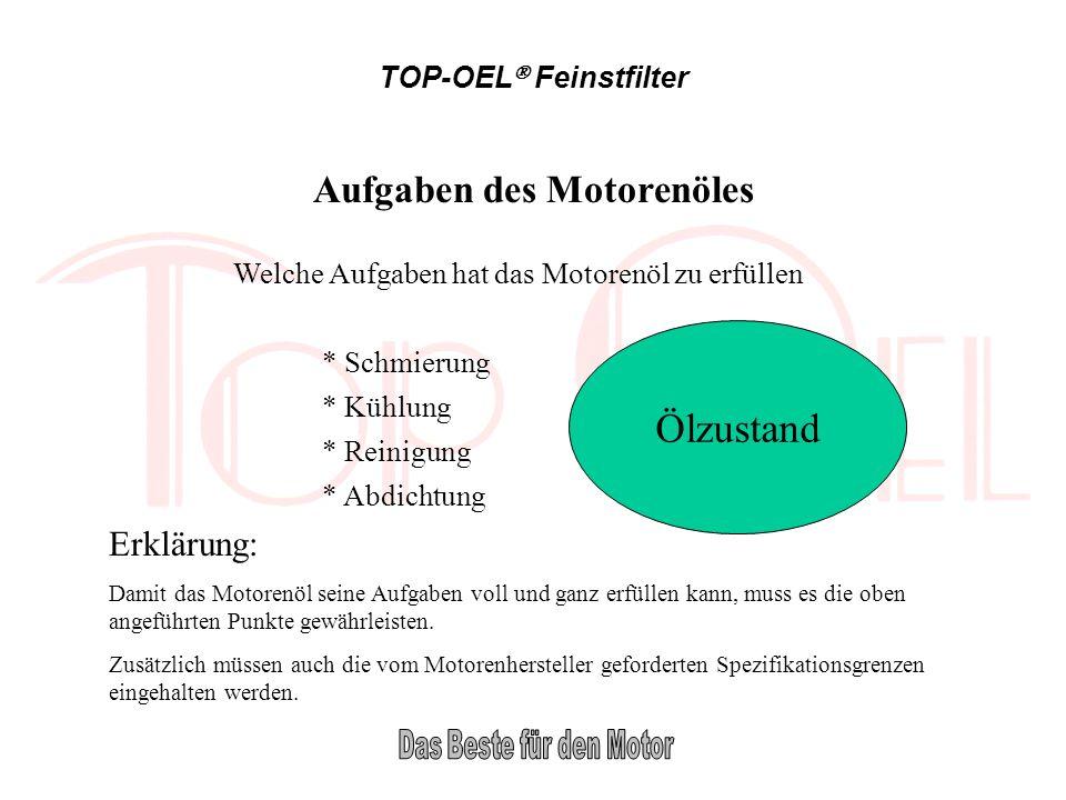 TOP-OEL Feinstfilter Aufgaben des Motorenöles Welche Aufgaben hat das Motorenöl zu erfüllen * Schmierung * Kühlung * Reinigung * Abdichtung Ölzustand