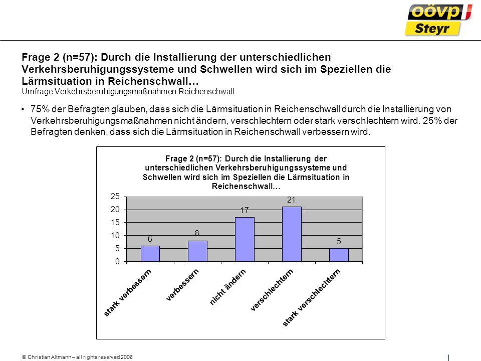 © Christian Altmann – all rights reserved 2008 Umfrage Verkehrsberuhigungsmaßnahmen Reichenschwall 75% der Befragten glauben, dass sich die Lärmsituation in Reichenschwall durch die Installierung von Verkehrsberuhigungsmaßnahmen nicht ändern, verschlechtern oder stark verschlechtern wird.