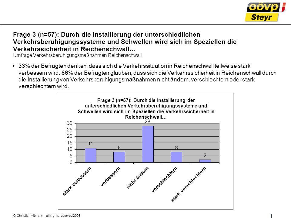 © Christian Altmann – all rights reserved 2008 Umfrage Verkehrsberuhigungsmaßnahmen Reichenschwall 72% der Befragten glauben, dass sich die Verkehrsintensität in Reichenschwall durch die Installierung von Verkehrsberuhigungsmaßnahmen nicht ändern, verschlechtern oder stark verschlechtern wird.