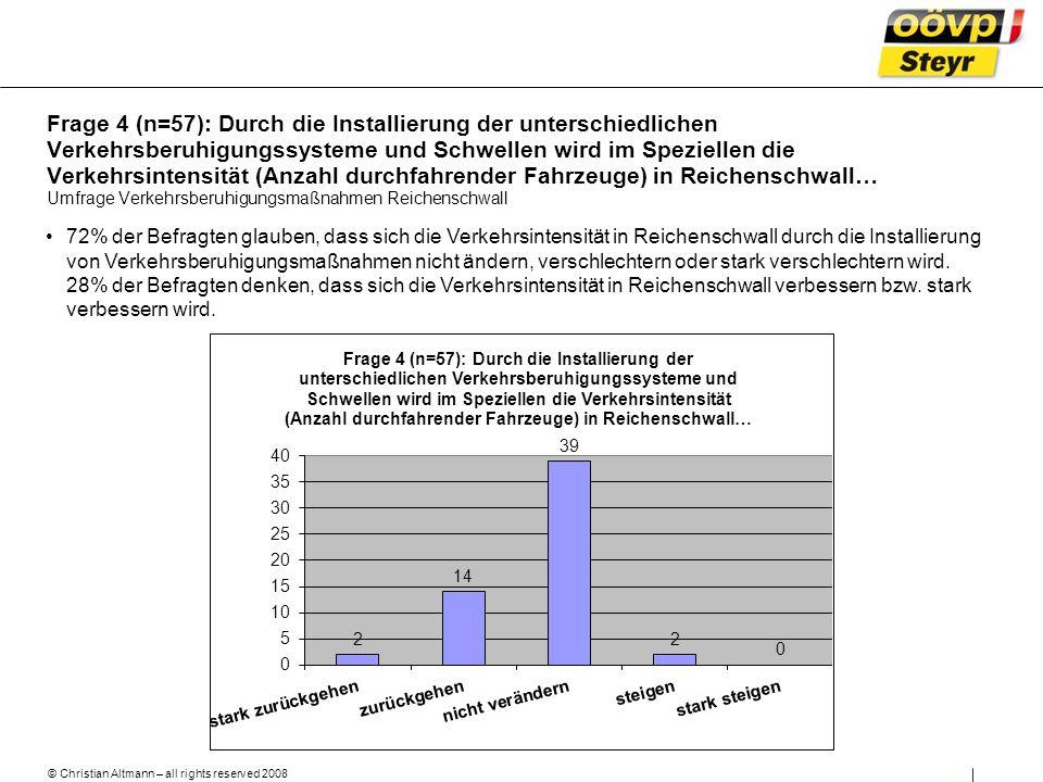 © Christian Altmann – all rights reserved 2008 Umfrage Verkehrsberuhigungsmaßnahmen Reichenschwall 45% der Befragten glauben, dass sich die Geschwindigkeit der durchfahrenden Fahrzeuge in Reichenschwall durch die Installierung von Verkehrsberuhigungsmaßnahmen nicht ändern, steigern oder stark steigern wird.
