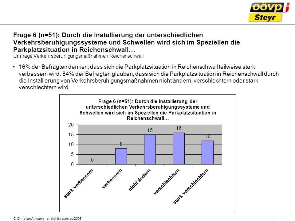 © Christian Altmann – all rights reserved 2008 Umfrage Verkehrsberuhigungsmaßnahmen Reichenschwall 16% der Befragten denken, dass sich die Parkplatzsituation in Reichenschwall teilweise stark verbessern wird.