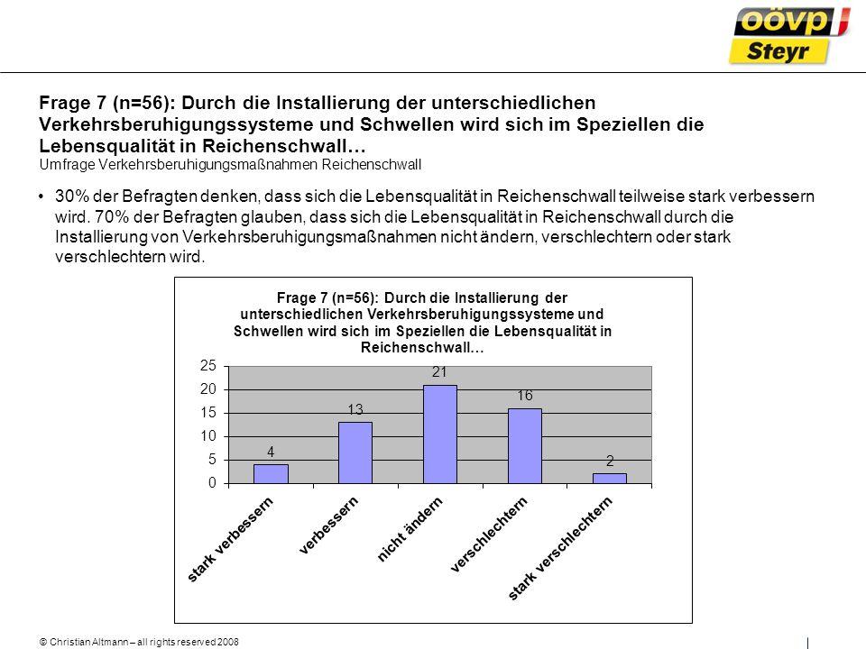 © Christian Altmann – all rights reserved 2008 Umfrage Verkehrsberuhigungsmaßnahmen Reichenschwall 30% der Befragten denken, dass sich die Lebensqualität in Reichenschwall teilweise stark verbessern wird.