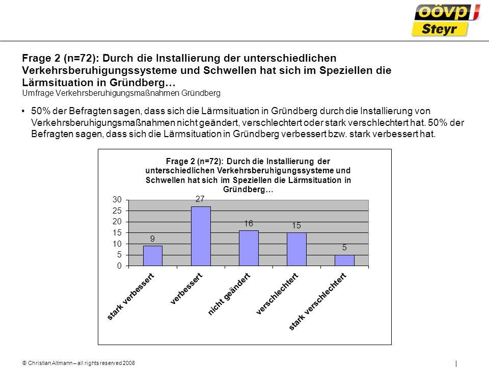 © Christian Altmann – all rights reserved 2008 Umfrage Verkehrsberuhigungsmaßnahmen Gründberg 50% der Befragten sagen, dass sich die Lärmsituation in Gründberg durch die Installierung von Verkehrsberuhigungsmaßnahmen nicht geändert, verschlechtert oder stark verschlechtert hat.
