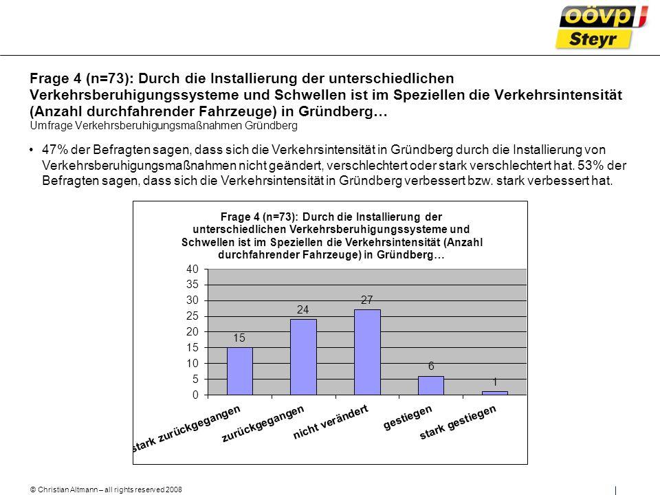 © Christian Altmann – all rights reserved 2008 Umfrage Verkehrsberuhigungsmaßnahmen Gründberg 47% der Befragten sagen, dass sich die Verkehrsintensität in Gründberg durch die Installierung von Verkehrsberuhigungsmaßnahmen nicht geändert, verschlechtert oder stark verschlechtert hat.
