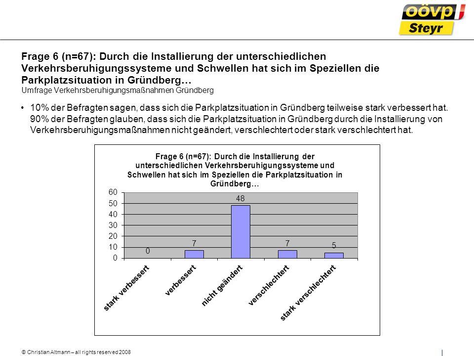 © Christian Altmann – all rights reserved 2008 Umfrage Verkehrsberuhigungsmaßnahmen Gründberg 10% der Befragten sagen, dass sich die Parkplatzsituation in Gründberg teilweise stark verbessert hat.