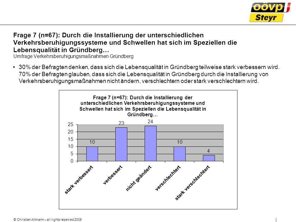 © Christian Altmann – all rights reserved 2008 Umfrage Verkehrsberuhigungsmaßnahmen Gründberg 30% der Befragten denken, dass sich die Lebensqualität in Gründberg teilweise stark verbessern wird.