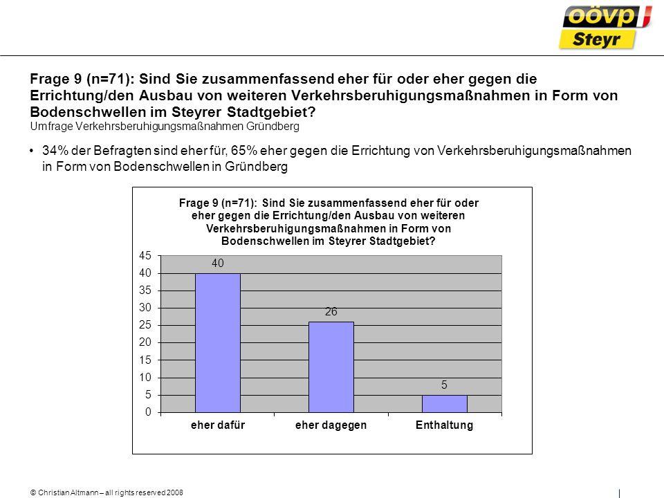 © Christian Altmann – all rights reserved 2008 Umfrage Verkehrsberuhigungsmaßnahmen Gründberg 34% der Befragten sind eher für, 65% eher gegen die Errichtung von Verkehrsberuhigungsmaßnahmen in Form von Bodenschwellen in Gründberg Frage 9 (n=71): Sind Sie zusammenfassend eher für oder eher gegen die Errichtung/den Ausbau von weiteren Verkehrsberuhigungsmaßnahmen in Form von Bodenschwellen im Steyrer Stadtgebiet