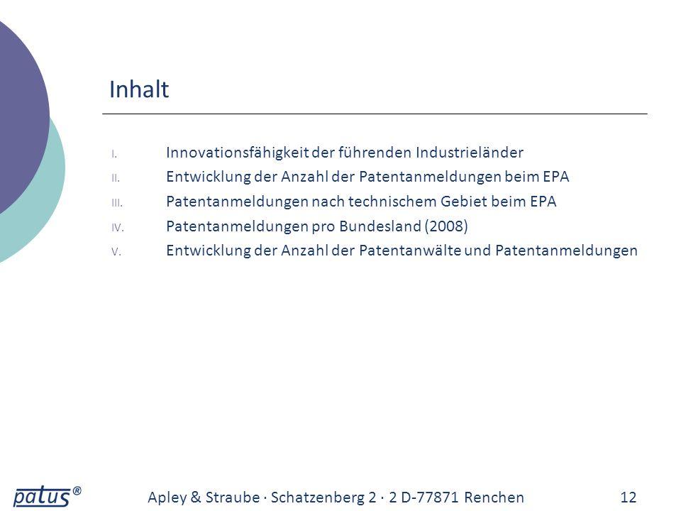 Inhalt I. Innovationsfähigkeit der führenden Industrieländer II. Entwicklung der Anzahl der Patentanmeldungen beim EPA III. Patentanmeldungen nach tec