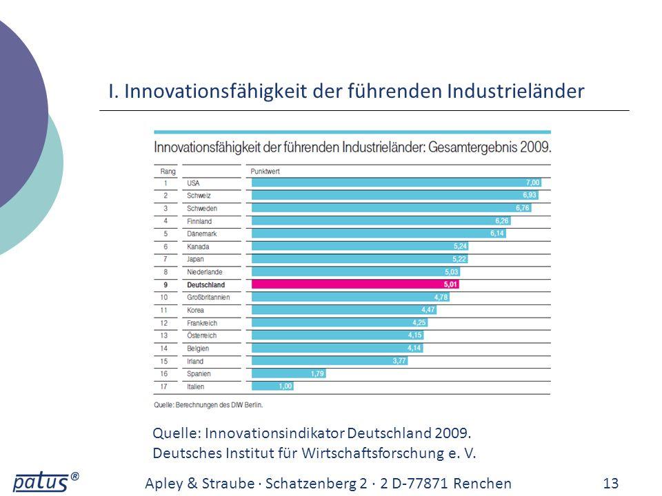 I. Innovationsfähigkeit der führenden Industrieländer Apley & Straube · Schatzenberg 2 · 2 D-77871 Renchen13 Quelle: Innovationsindikator Deutschland