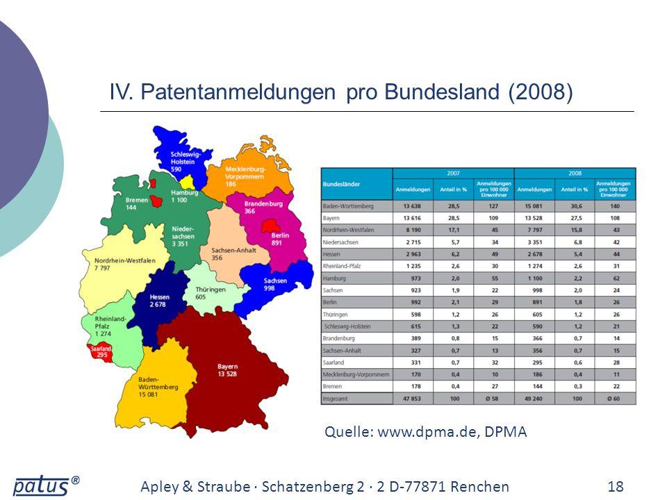 IV. Patentanmeldungen pro Bundesland (2008) Apley & Straube · Schatzenberg 2 · 2 D-77871 Renchen18 Quelle: www.dpma.de, DPMA