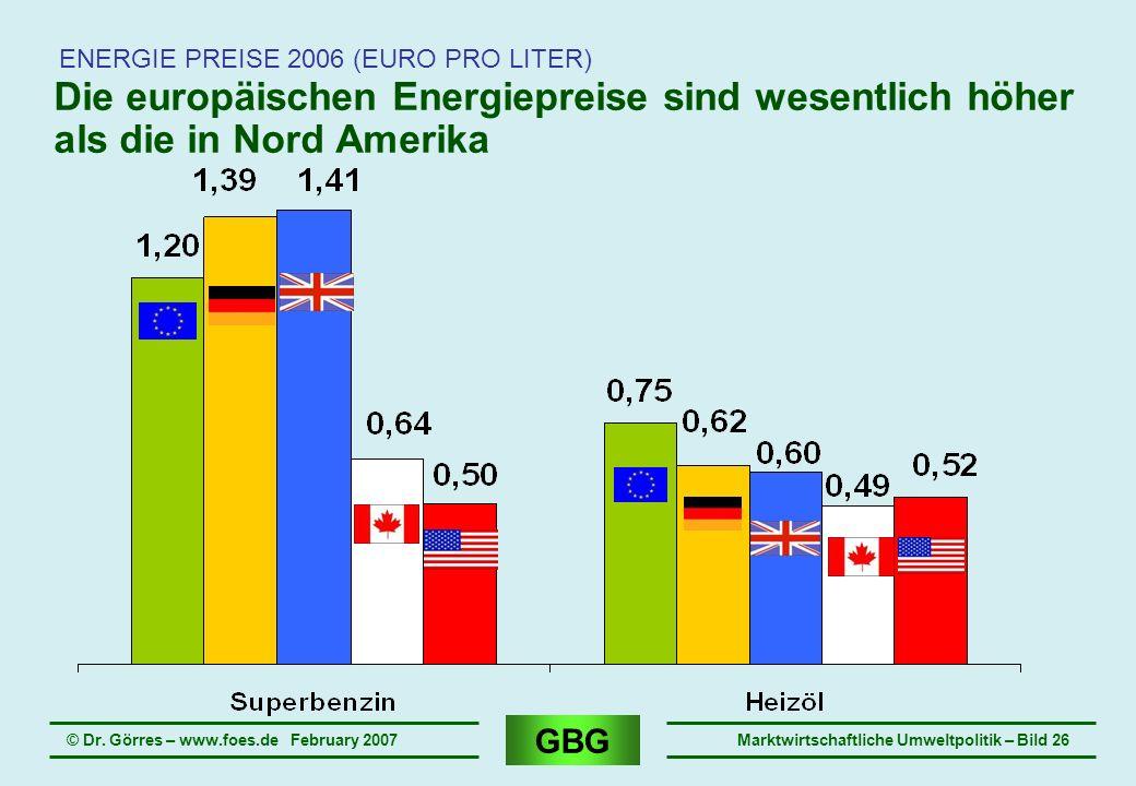 GBG © Dr. Görres – www.foes.de February 2007Marktwirtschaftliche Umweltpolitik – Bild 26 Die europäischen Energiepreise sind wesentlich höher als die