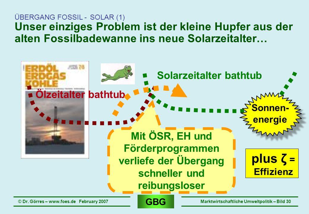 GBG © Dr. Görres – www.foes.de February 2007Marktwirtschaftliche Umweltpolitik – Bild 30 Unser einziges Problem ist der kleine Hupfer aus der alten Fo