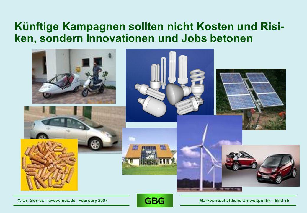 GBG © Dr. Görres – www.foes.de February 2007Marktwirtschaftliche Umweltpolitik – Bild 35 Künftige Kampagnen sollten nicht Kosten und Risi- ken, sonder