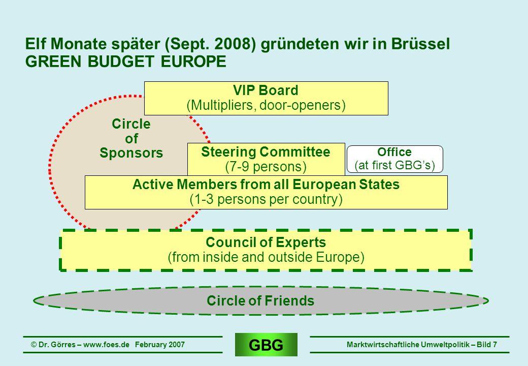 GBG © Dr. Görres – www.foes.de February 2007Marktwirtschaftliche Umweltpolitik – Bild 7 Elf Monate später (Sept. 2008) gründeten wir in Brüssel GREEN