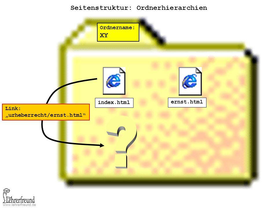 www.lehrerfreund.de Seitenstruktur: Ordnerhierarchien Verschieben der Datei index.html in einen anderen Ordner, z.B. neue_seite index.html bild.gif