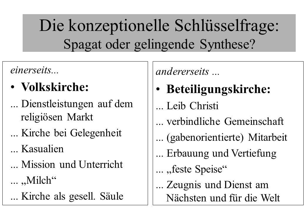 Die konzeptionelle Schlüsselfrage: Spagat oder gelingende Synthese? einerseits... Volkskirche:... Dienstleistungen auf dem religiösen Markt... Kirche