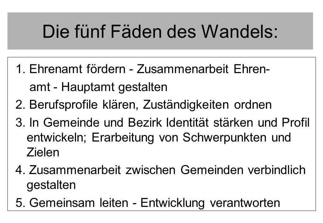 Die fünf Fäden des Wandels: 1. Ehrenamt fördern - Zusammenarbeit Ehren- amt - Hauptamt gestalten 2. Berufsprofile klären, Zuständigkeiten ordnen 3. In