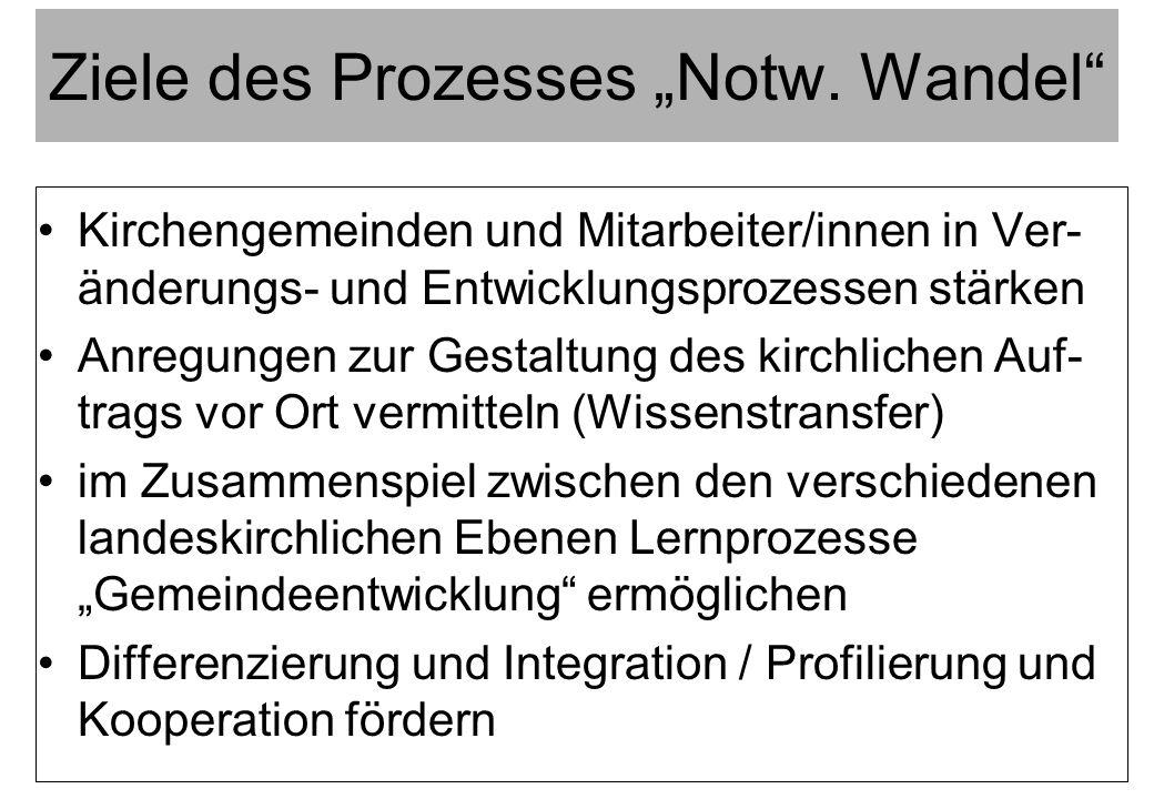 Zeitschiene für den Übergang der Projekte in die Regelstruktur: