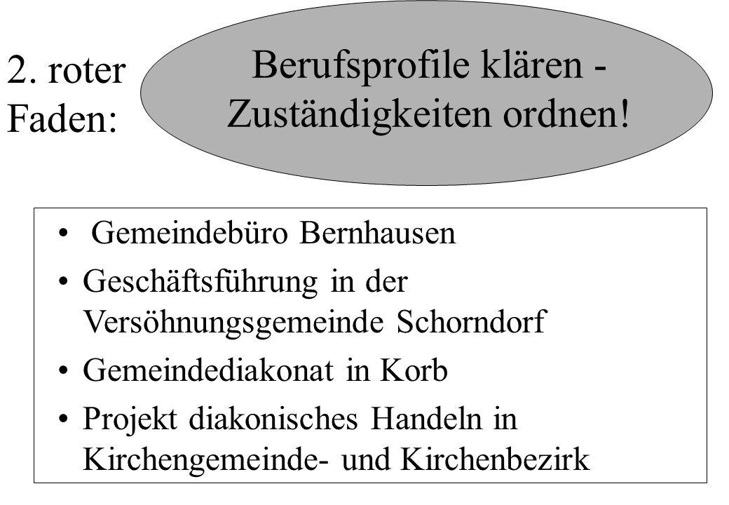 Berufsprofile klären - Zuständigkeiten ordnen! Gemeindebüro Bernhausen Geschäftsführung in der Versöhnungsgemeinde Schorndorf Gemeindediakonat in Korb