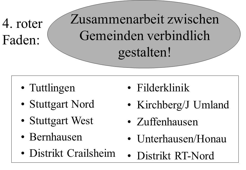Zusammenarbeit zwischen Gemeinden verbindlich gestalten! Tuttlingen Stuttgart Nord Stuttgart West Bernhausen Distrikt Crailsheim 4. roter Faden: Filde