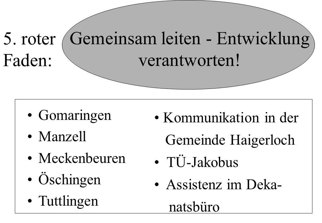 Gemeinsam leiten - Entwicklung verantworten! Gomaringen Manzell Meckenbeuren Öschingen Tuttlingen 5. roter Faden: Kommunikation in der Gemeinde Haiger