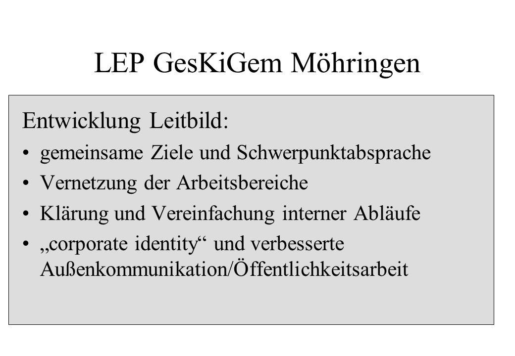 LEP GesKiGem Möhringen Entwicklung Leitbild: gemeinsame Ziele und Schwerpunktabsprache Vernetzung der Arbeitsbereiche Klärung und Vereinfachung intern