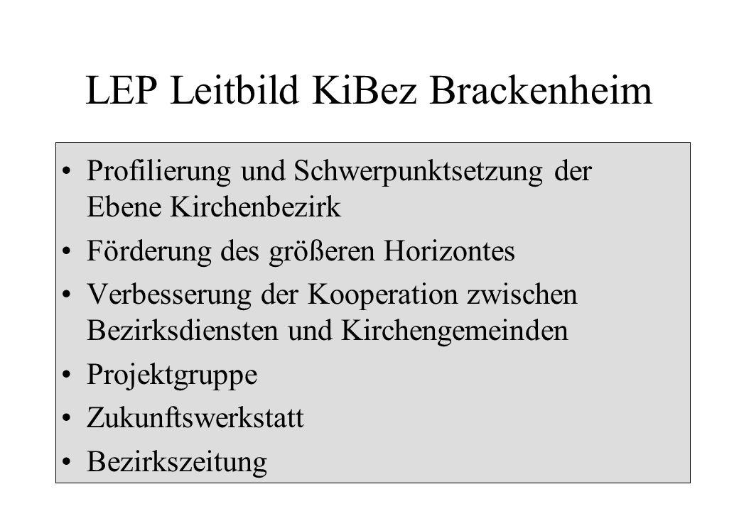 LEP Leitbild KiBez Brackenheim Profilierung und Schwerpunktsetzung der Ebene Kirchenbezirk Förderung des größeren Horizontes Verbesserung der Kooperat
