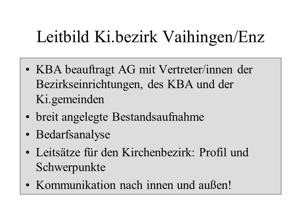 Leitbild Ki.bezirk Vaihingen/Enz KBA beauftragt AG mit Vertreter/innen der Bezirkseinrichtungen, des KBA und der Ki.gemeinden breit angelegte Bestands