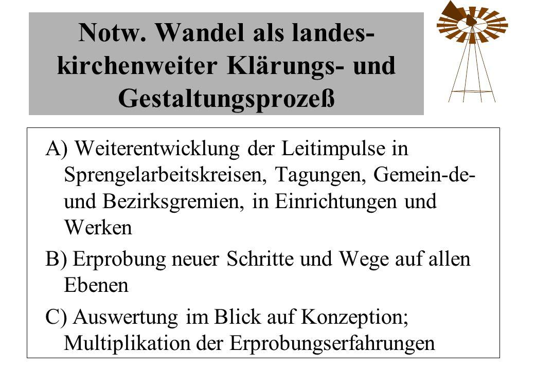 Die fünf Fäden des Wandels: 1.Ehrenamt fördern - Zusammenarbeit Ehren- amt - Hauptamt gestalten 2.