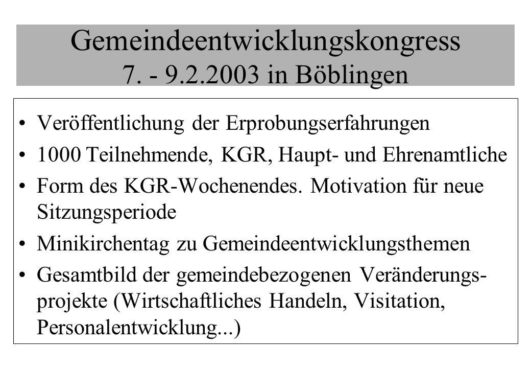 Gemeindeentwicklungskongress 7. - 9.2.2003 in Böblingen Veröffentlichung der Erprobungserfahrungen 1000 Teilnehmende, KGR, Haupt- und Ehrenamtliche Fo