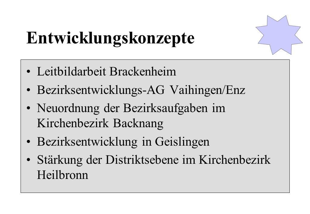 Entwicklungskonzepte Leitbildarbeit Brackenheim Bezirksentwicklungs-AG Vaihingen/Enz Neuordnung der Bezirksaufgaben im Kirchenbezirk Backnang Bezirkse