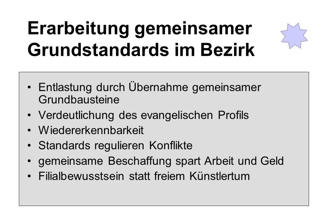 Erarbeitung gemeinsamer Grundstandards im Bezirk Entlastung durch Übernahme gemeinsamer Grundbausteine Verdeutlichung des evangelischen Profils Wieder