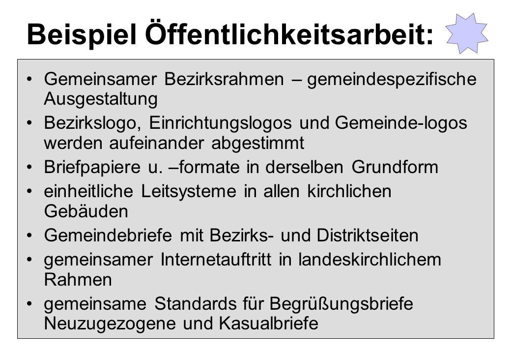 Beispiel Öffentlichkeitsarbeit: Gemeinsamer Bezirksrahmen – gemeindespezifische Ausgestaltung Bezirkslogo, Einrichtungslogos und Gemeinde-logos werden