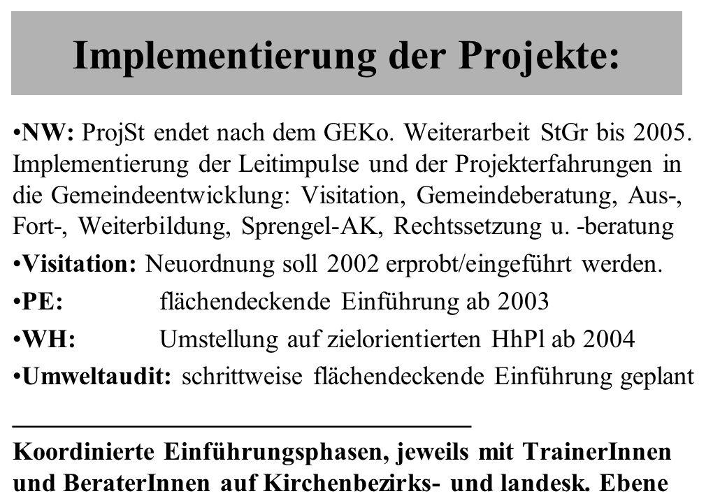 Implementierung der Projekte: NW: ProjSt endet nach dem GEKo. Weiterarbeit StGr bis 2005. Implementierung der Leitimpulse und der Projekterfahrungen i